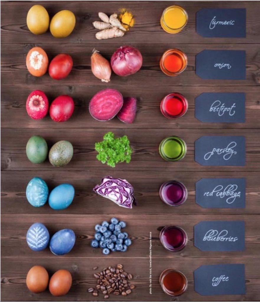 Unikalne naturalnie farbowane jajka - analizator termiczny i rejestracja obrazu